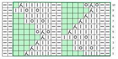 xema27112013375.gif (524×263) Knitting Stitches, Knitting Patterns, Lace Patterns, Model, Avercheva Ru, Stitch 2, Places, Wall, Knits
