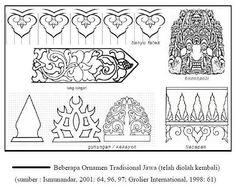 Simbol Ornamen Tradisional Rumah adat Jawa tengah