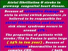 Normal Heart Rate, Atrial Fibrillation, Heart Disease, Growing Up, No Response, Sick, Cardiovascular Disease