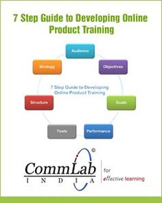7 Step Guide to Develop Online Product Training - Free eBook