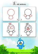 Dessin2_Comment dessiner un petit oiseau ?