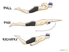 How to Swim Butterfly Stroke :)