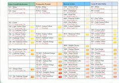 Coloured Pencil Conversion Charts
