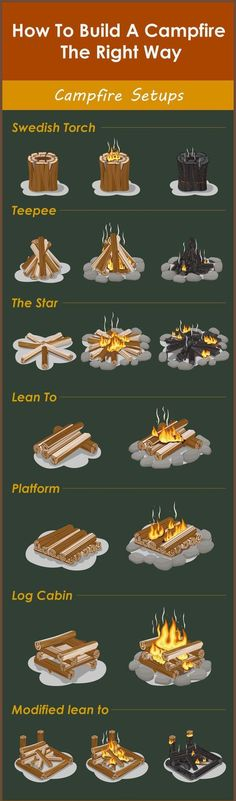 Learn how to build a #campfire in a right way! #camping #camp