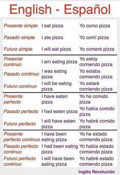 Learning spanish, Spanish language and more ideas . Spanish Help, Spanish Notes, Learning Spanish For Kids, Learn To Speak Spanish, Spanish Basics, Study Spanish, Spanish Language Learning, Learn A New Language, Teaching Spanish