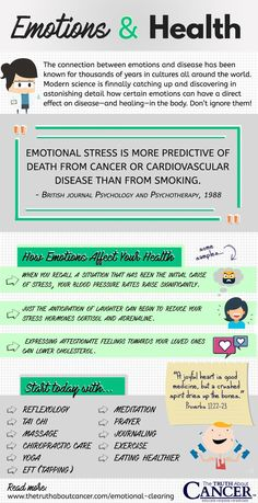 The connection between the emotions and disease has been known for thousands of years in cultures all around the world. Click on the infographic above to learn what modern science is discovering in astonishing detail how certain emotions can have a direct effect on disease − and healing − in the body. Enjoy!