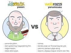 Ekşisözlük VS Webrazzi Avatars by Oğuzcan Köse