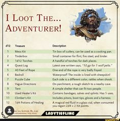 Loot the Adventurer Dungeons And Dragons 5e, Dungeons And Dragons Characters, Dungeons And Dragons Homebrew, Dnd Characters, Game Master, Dnd Table, Pen & Paper, Dnd Stories, Larp