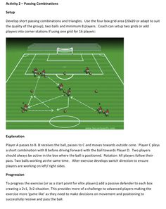 Scott Allison - Developing triangles, combinations and attacking style pt2