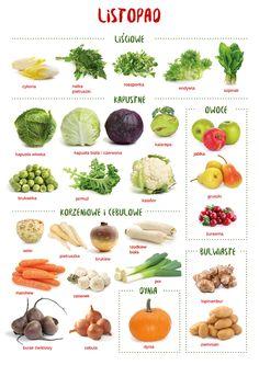 Lista listopadowychwarzyw i owoców do pobrania i wydrukowania. Listopad nie jest wcale tak ubogi w