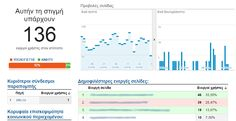 Ello : Ένα review Bar Chart, Blog, Bar Graphs, Blogging