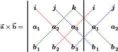 1 Vector Mathematics with unset