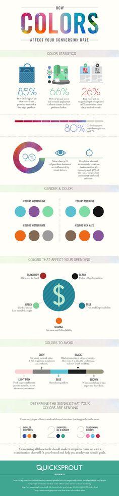¿Cómo afecta el color el comercio electrónico? Infografía en inglés. #CommunityManager