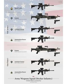 """Weapons of the U. Army Light Infantry Rifle Platoon (Modern)"" Poster by nothinguntried Military Tactics, Military Weapons, Military Art, Military History, Special Forces Gear, Guns And Ammo, Weapons Guns, Military Pictures, Assault Rifle"