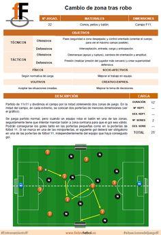 Cambio_de_zona_tras_robo Football Training Drills, Soccer Drills, Football Tactics, Soccer Workouts, Hockey, Sport, Awesome, Soccer Training, Soccer Practice