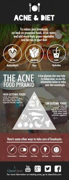 The Acne Food Pyramid. Is your diet affecting your skin? Find out how the food youre eating may be causing you to breakout. There is a connection between acne and diet. Infographic by Clear Clinic/Schweiger Dermatology. The Acne Food P Foods For Healthy Skin, Healthy Skin Care, Healthy Food, Skin Care Regimen, Skin Care Tips, Skin Tips, Organic Skin Care, Natural Skin Care, Natural Beauty
