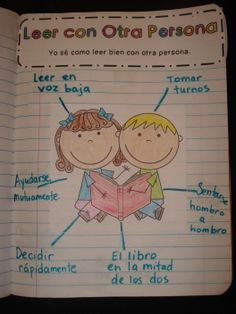 Anchor Chart for Reading with Someone that Students keep in Their Interactive Notebooks; reading behavior with another person for interactive notebooks Dual Language Classroom, Bilingual Classroom, Bilingual Education, Spanish Classroom, Education Logo, Spanish Teaching Resources, Spanish Lessons, French Lessons, Spanish Activities