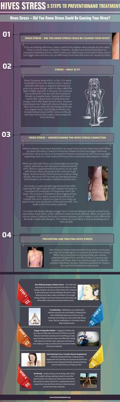 hives_stress_infographic