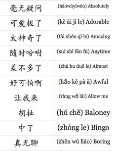 Popular English phrases in Mandarin with audio