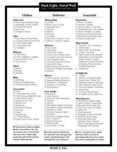 Complete Europe Womens Packing List - Packing Light In One Carry On Bag For Two Three Weeks Vacation Holiday