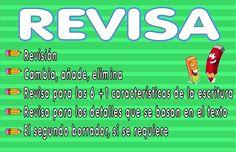 Writing Process Poster 4 Spanish version