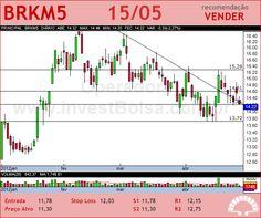 BRASKEM - BRKM5 - 15/05/2012