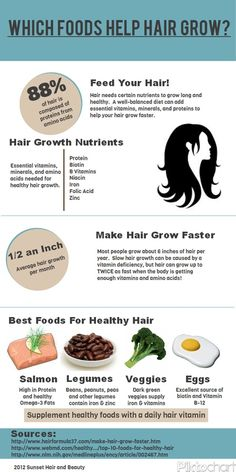 Foods For Hair Growth #Infographic