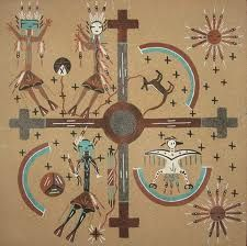 41 best native american sand painting images on pinterest sand native american sand art freerunsca Images