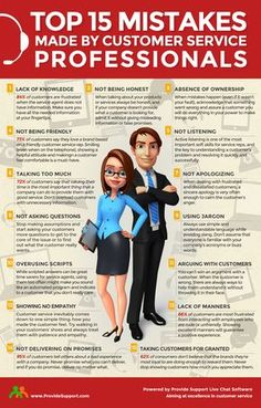 Top 15 Mistakes Made By Customer Service Professionals (Infographic) Inbound Marketing, Marketing Online, Business Marketing, Content Marketing, Digital Marketing Strategy, Affiliate Marketing, Business Tips, Sales Strategy, Cleaning Business