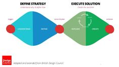 Pragmatic Product Strategy - Ways of thinking and doing that bring pe…