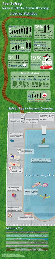 Practice good pool safety. #yourprotectionisourprofession #insuranceagents