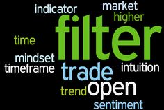 Trade FILTER - another building block of the trading system http://www.hqforextrading.com/2014/02/trade-opening-filters.html