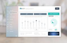 Design an desktop software interface for Biosom - Hearing Guardian version 2 by…