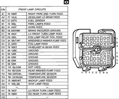 87 Jeep YJ Wiring Diagram | 87 YJ Bulkhead Wiring Diagram  http://home.comcast.net/%7Eamc_jeep ... | Jeep, Headlamp, CircuitPinterest