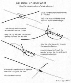 Fly Fishing Knot Strength | Tying the Double Surgeon Knot
