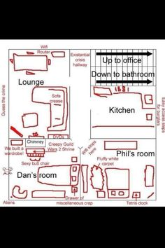 Layout of the apartment xD