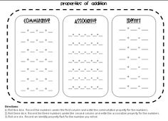 Properties of Addition Activity