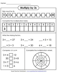 Printable Multiply by 3s Worksheets