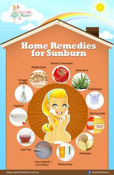 Home Remedies for Sunburn. Not sure if I am willing to try the tomato and potato, but the rest are good to know:)