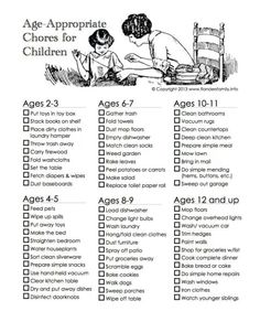 Free printable Montessori Age Appropriate Chores for Children
