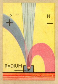 """Radium, vintage French illustration from """"Les découvertes du XXème siecle"""""""