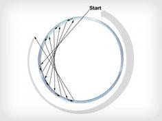 bicycle rim curve stitch