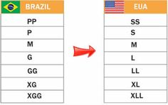 Antes de comprar roupas no exterior é necessário realizar a conversão de medidas para o Brasil. Saiba como converter roupas e calçados EUA X BRA.