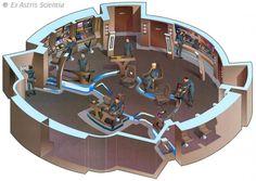 Detailed illustrations of 37 different Star Trek starship bridges | Blastr
