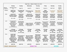 Day Fix Meal Plan Week  Meal Plan Color Coded To Make The
