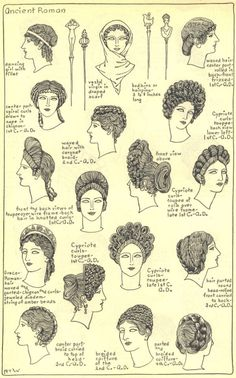 Shown in the picture are illustrations of the different hat and hair styles of Ancient Roman women. Woman´s ilustrations of the different hat and hair styles of the Ancient Roman Ancient Rome, Ancient History, European History, Ancient Aliens, American History, Roman Hairstyles, Female Hairstyles, Hat Hairstyles, Vintage Hairstyles