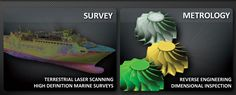 3D SPATIAL : 3D Scanning, Surveying, Reverse Engineering, Metrology and Dimensional Inspection Service Provider