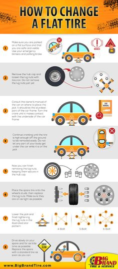 Learn All About Vehicle Repair In This Article. Are you worried about making decisions involving your auto repair and maintenance? Have you wanted to make sure you can fix a vehicle yourself if a problem Car Facts, Car Care Tips, Car Essentials, Flat Tire, Diy Car, Useful Life Hacks, Car Cleaning, Car Accessories, Just In Case
