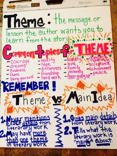 Theme vs Main Idea can be tricky for students!  This chart helps students understand the difference!