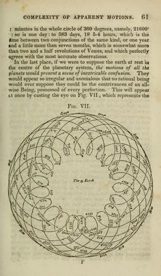 """Apparent motion of the planet Mercury with Earth as the frame of reference from 1708-1715, as first described by Cassini in """"Celestial scenery; or, The wonders of the plane"""" Dick, Thomas 1838"""